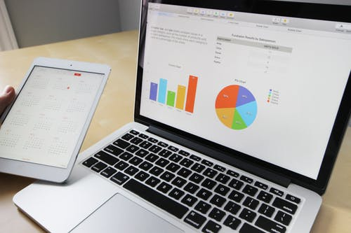 外卖运营管理如何做 餐饮管理系统软件如何提升数据能力